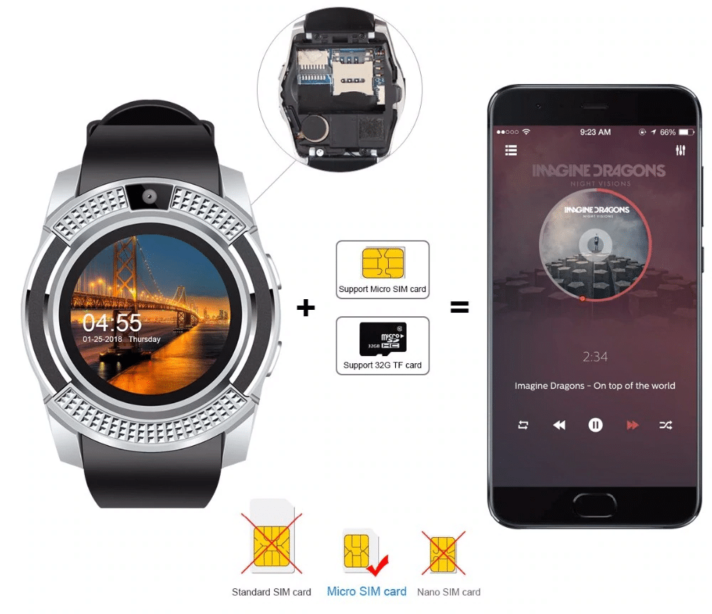 Best Waterproof Smartwatches under $35 | Best Chinese Products